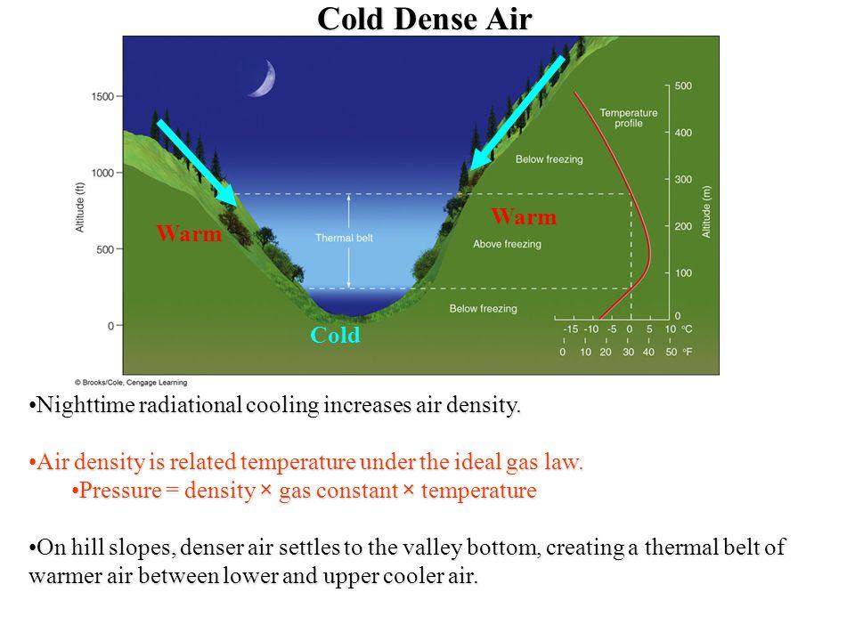 Cold Dense Air Warm Warm Cold