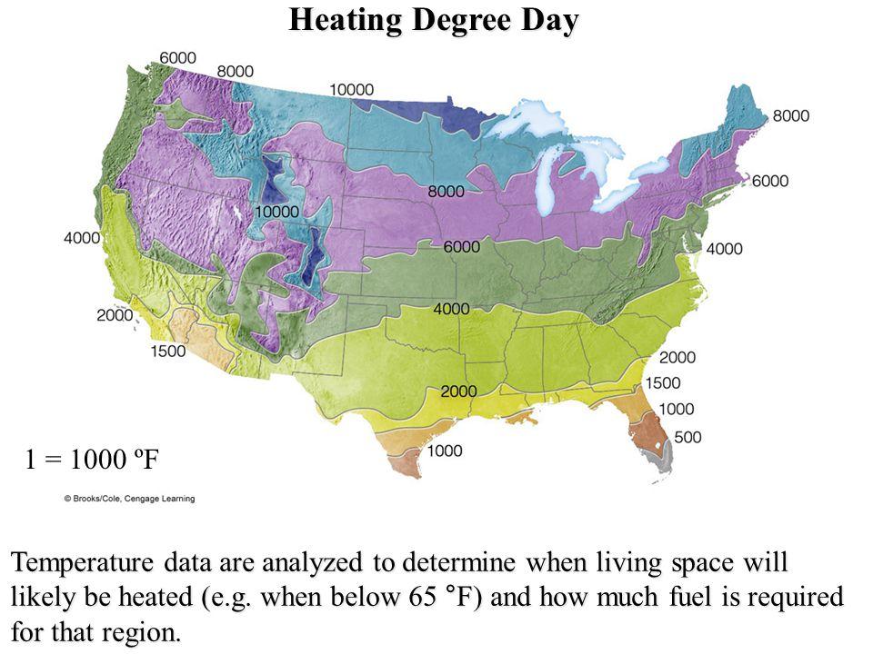 Heating Degree Day 1 = 1000 ºF.