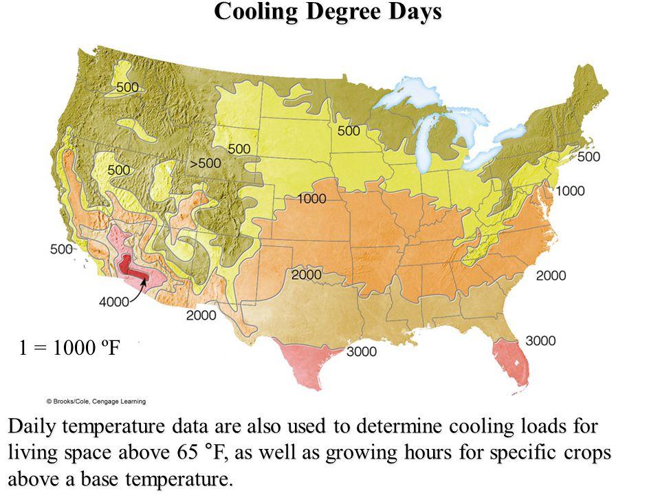 Cooling Degree Days 1 = 1000 ºF