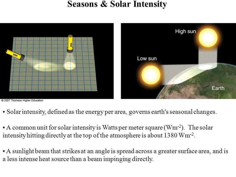 Seasons & Solar Intensity
