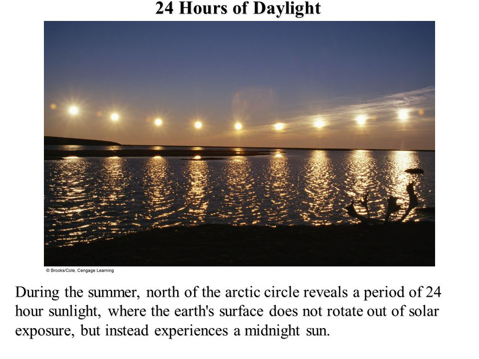 24 Hours of Daylight