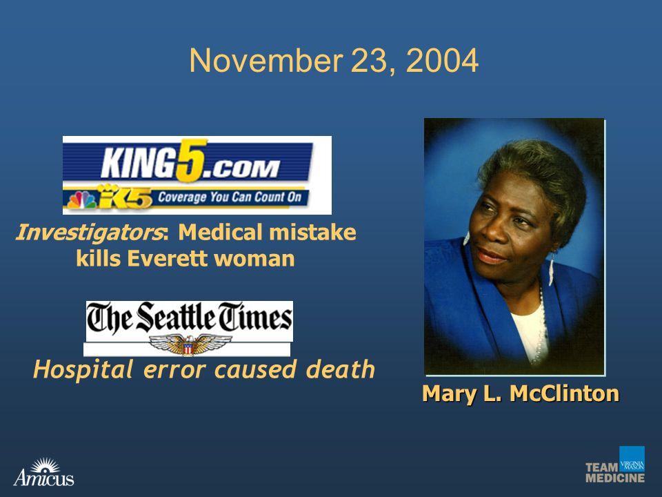 November 23, 2004 Hospital error caused death