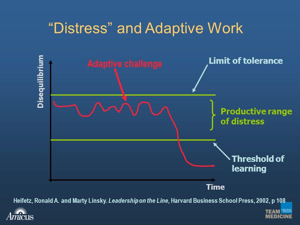 Distress and Adaptive Work