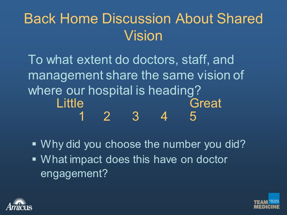 Back Home Discussion About Shared Vision