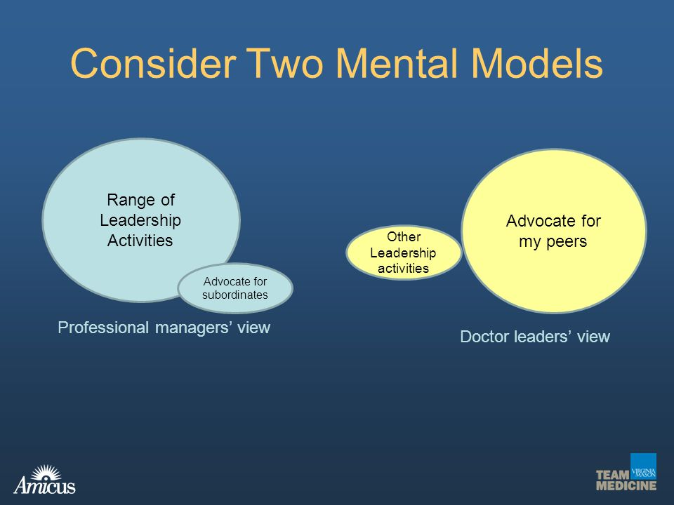 Consider Two Mental Models
