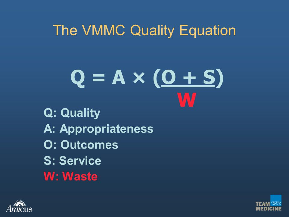 The VMMC Quality Equation