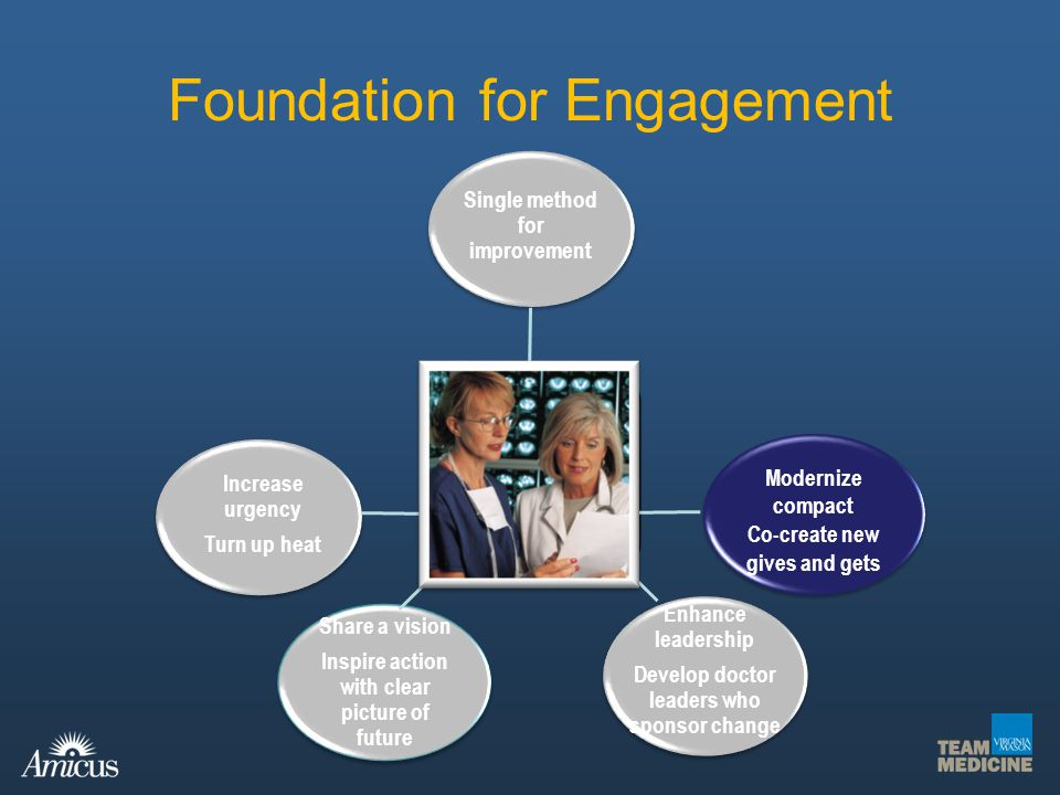 Foundation for Engagement
