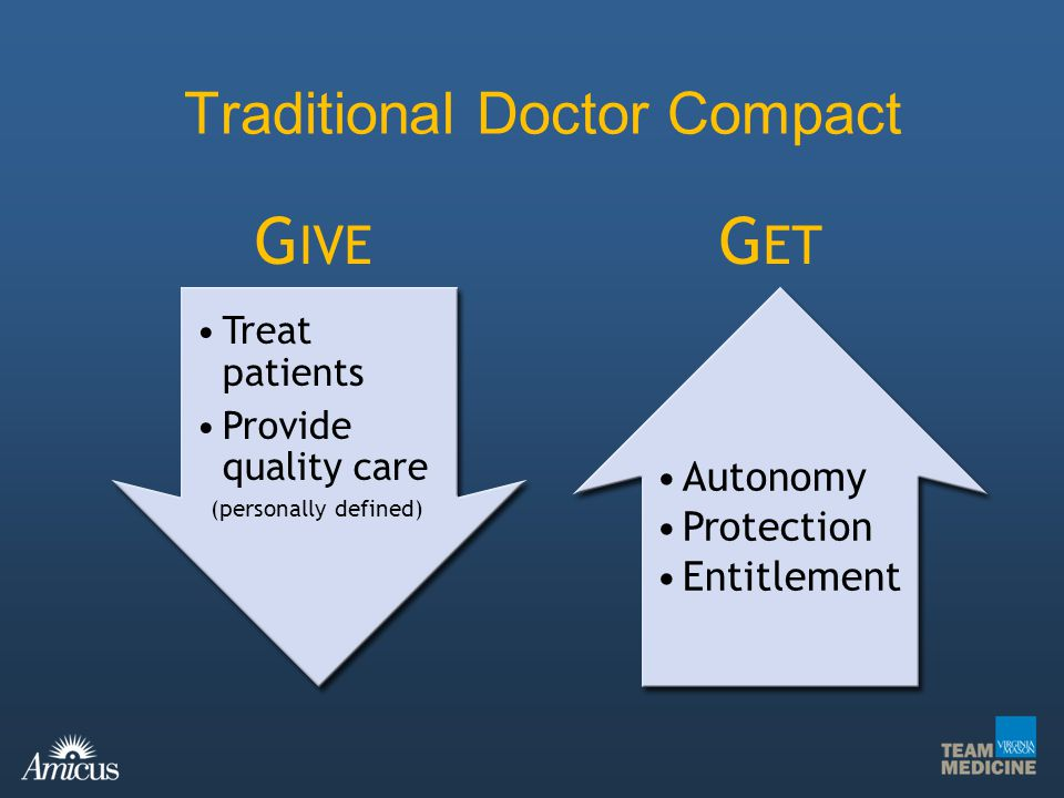 Traditional Doctor Compact
