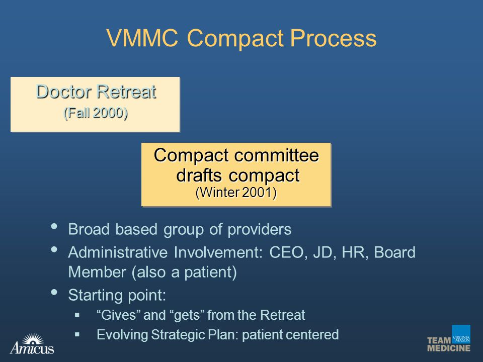 Compact committee drafts compact
