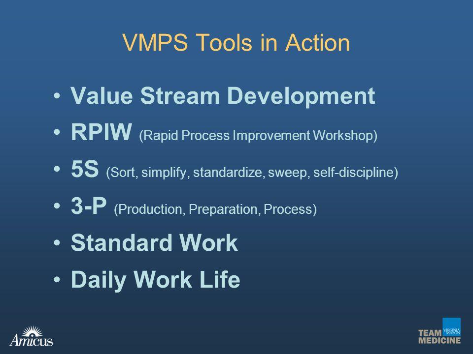 Value Stream Development RPIW (Rapid Process Improvement Workshop)