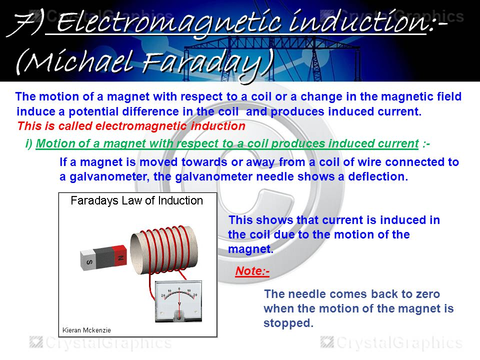 7) Electromagnetic induction:- (Michael Faraday)