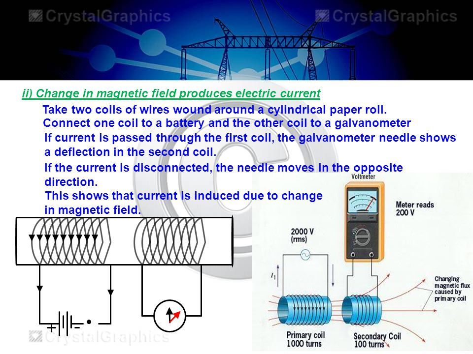 ii) Change in magnetic field produces electric current