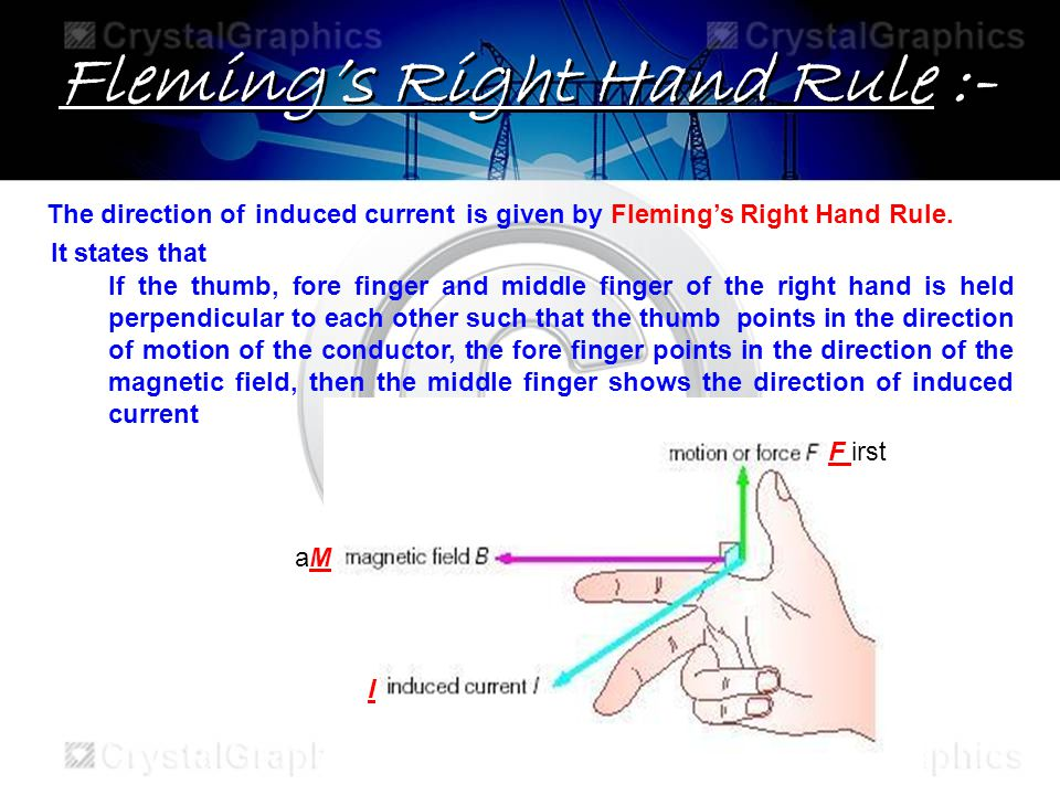 Fleming's Right Hand Rule :-