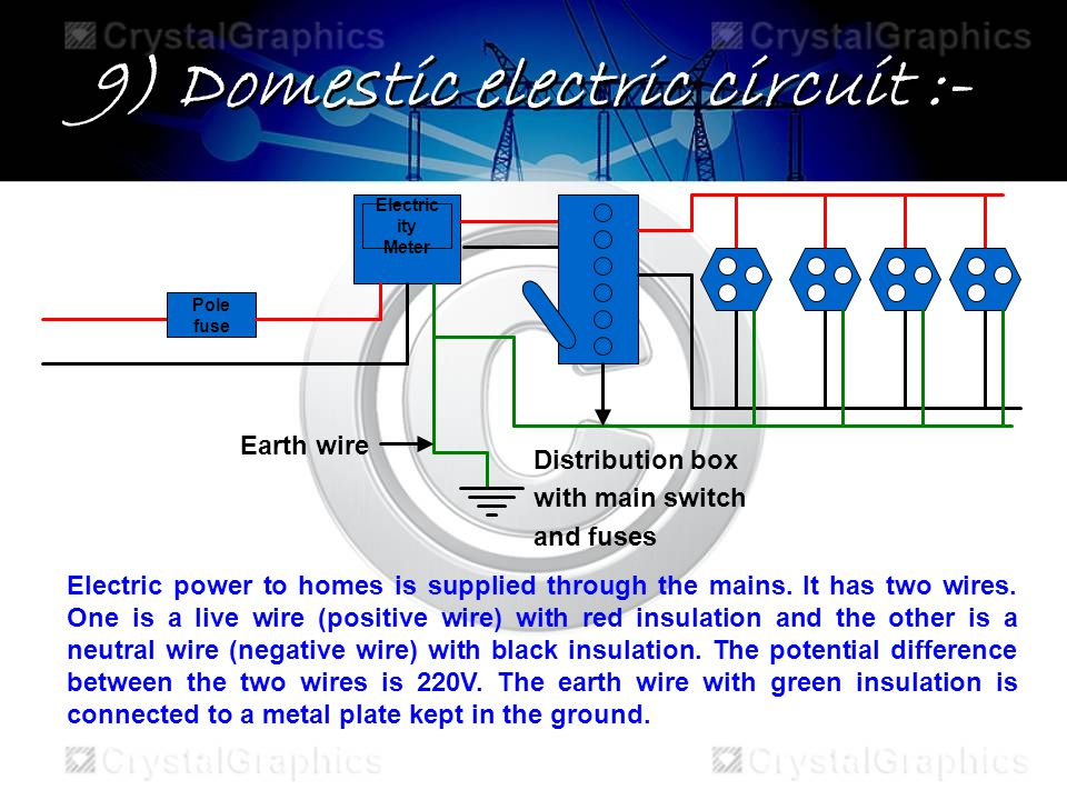 difference between electric circuit and magnetic circuit pdf