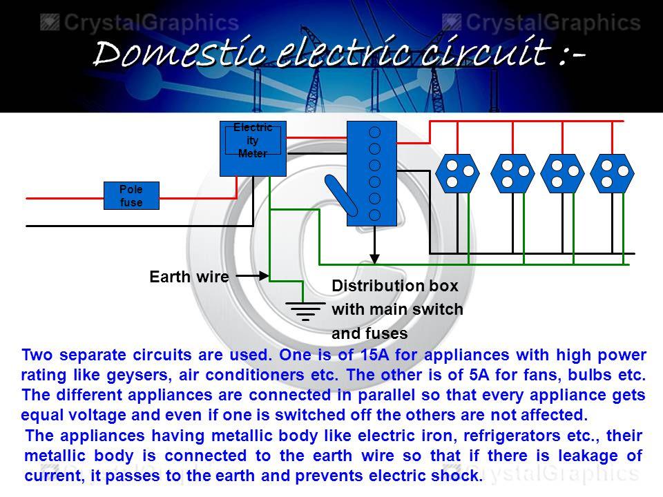 Domestic electric circuit :-