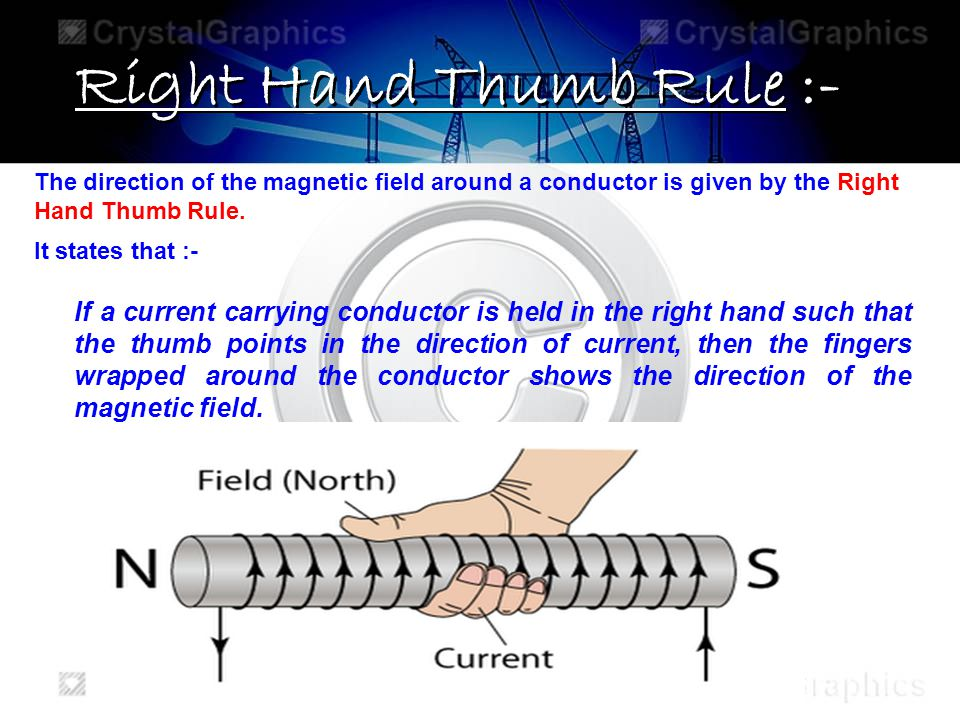 Right Hand Thumb Rule :-