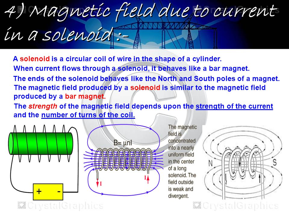 4) Magnetic field due to current in a solenoid :-
