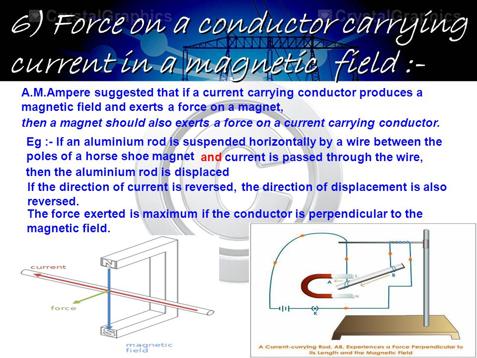 6) Force on a conductor carrying current in a magnetic field :-