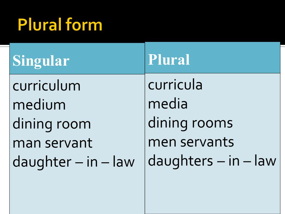 Plural form Plural Singular curricula curriculum media medium
