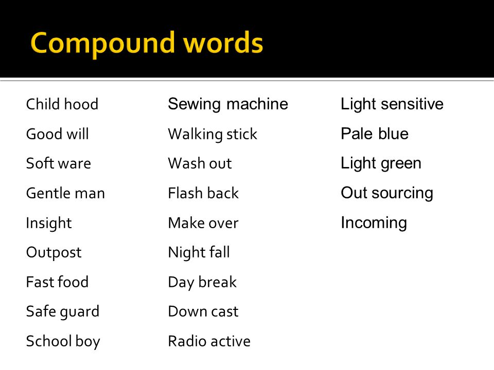 Compound words Child hood Good will Soft ware Gentle man Insight Outpost Fast food Safe guard School boy