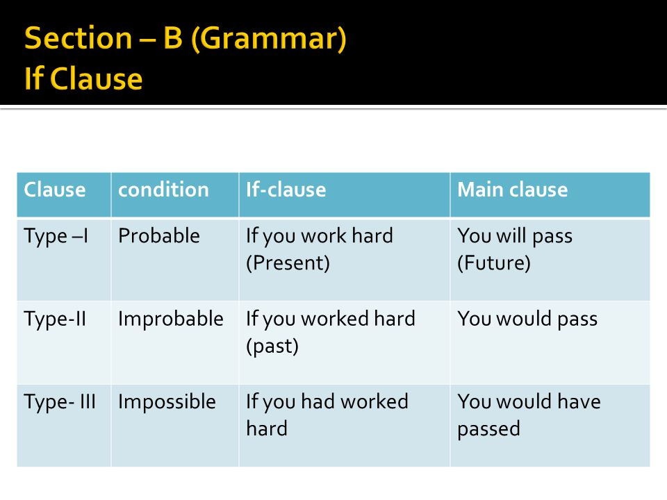 Section – B (Grammar) If Clause