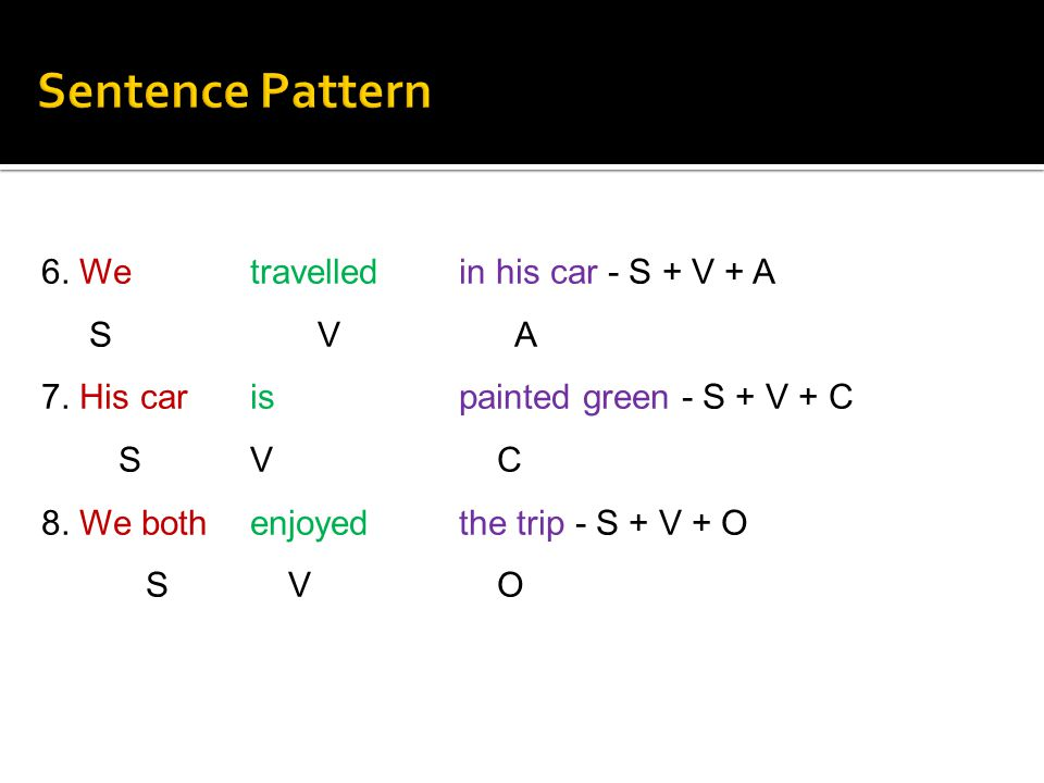 Sentence Pattern 6. We travelled in his car - S + V + A S V A