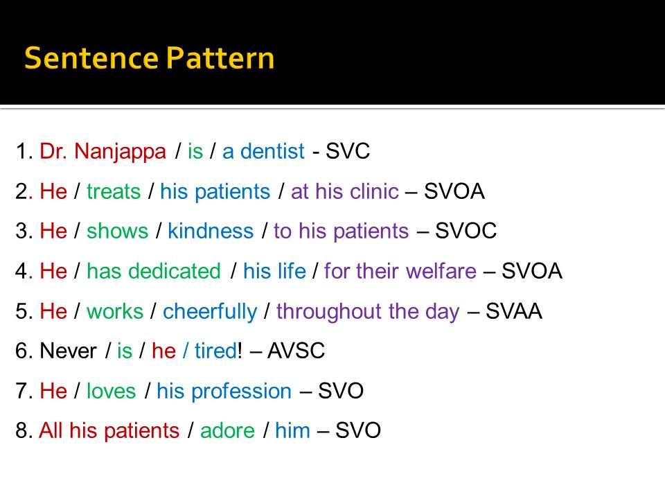 Sentence Pattern 1. Dr. Nanjappa / is / a dentist - SVC