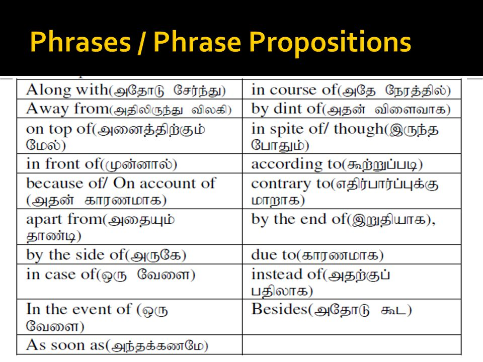 Phrases / Phrase Propositions