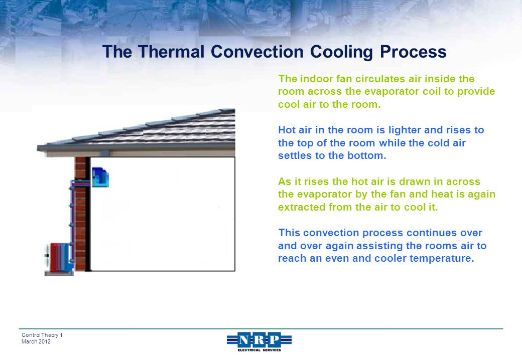 The Thermal Convection Cooling Process