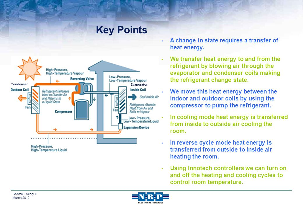 Key Points A change in state requires a transfer of heat energy.