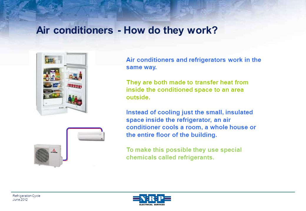 Air conditioners - How do they work