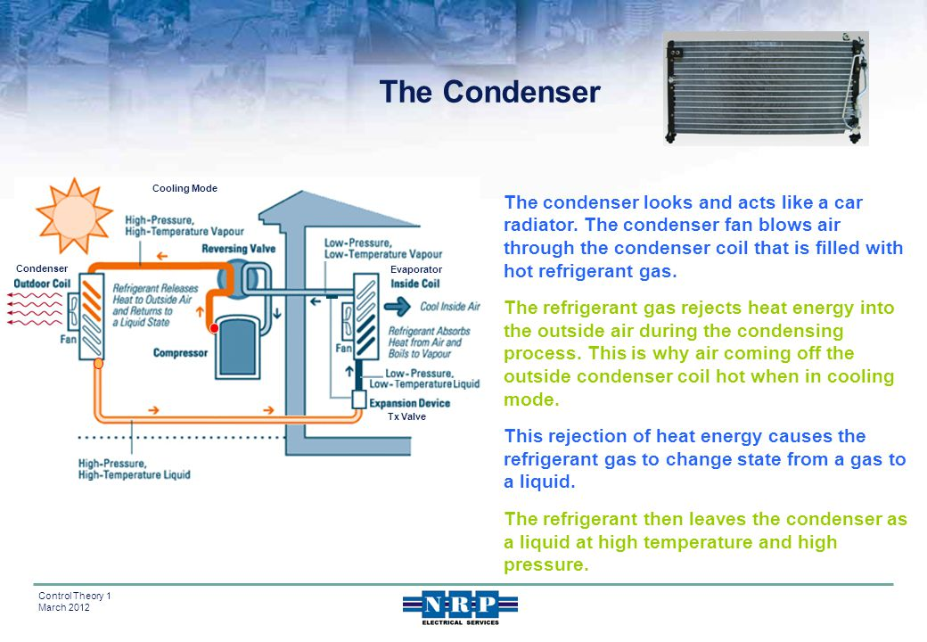 The Condenser Cooling Mode.