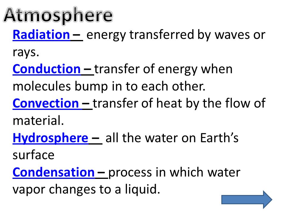 Atmosphere Radiation – energy transferred by waves or rays.