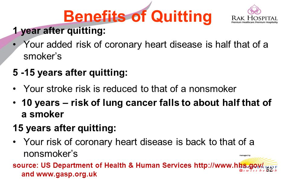 Benefits of Quitting 1 year after quitting: