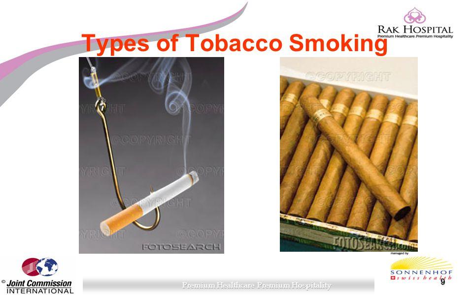 Types of Tobacco Smoking