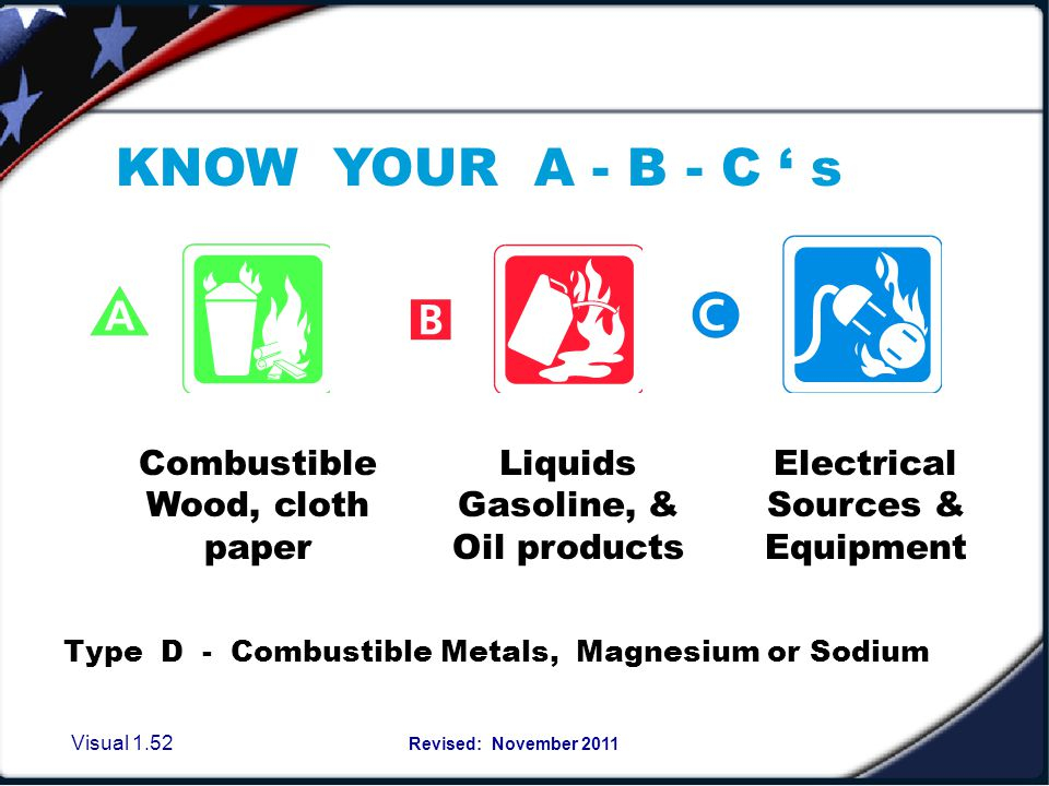 KNOW YOUR A - B - C ' s Type A - Pressurized Water