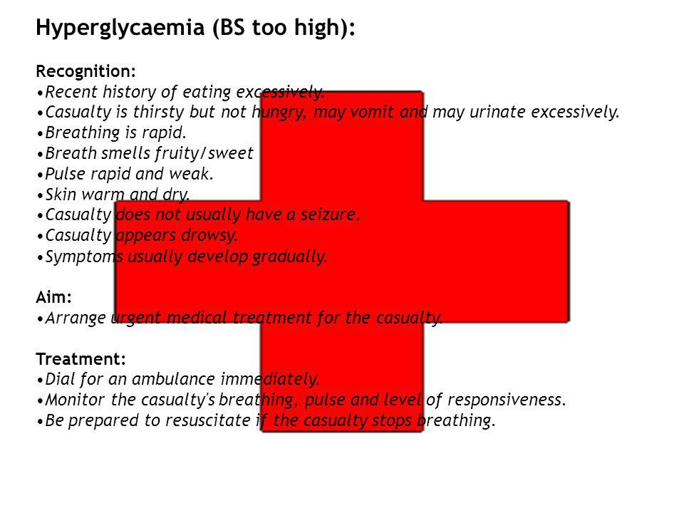 Hyperglycaemia (BS too high): Recognition: