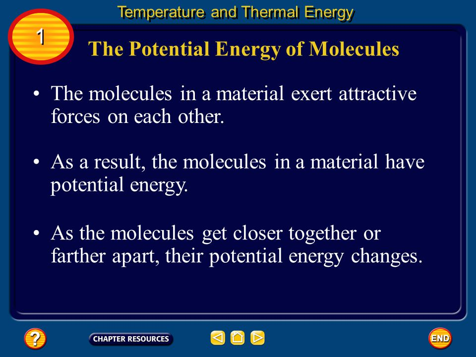 The Potential Energy of Molecules