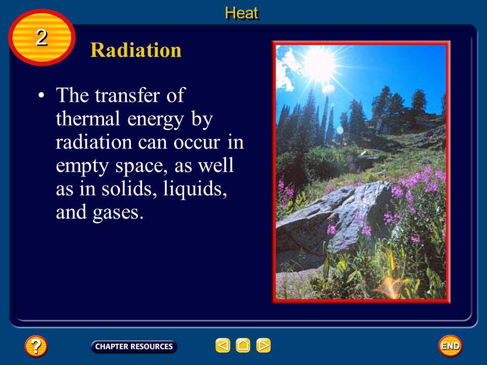 Heat 2. Radiation.
