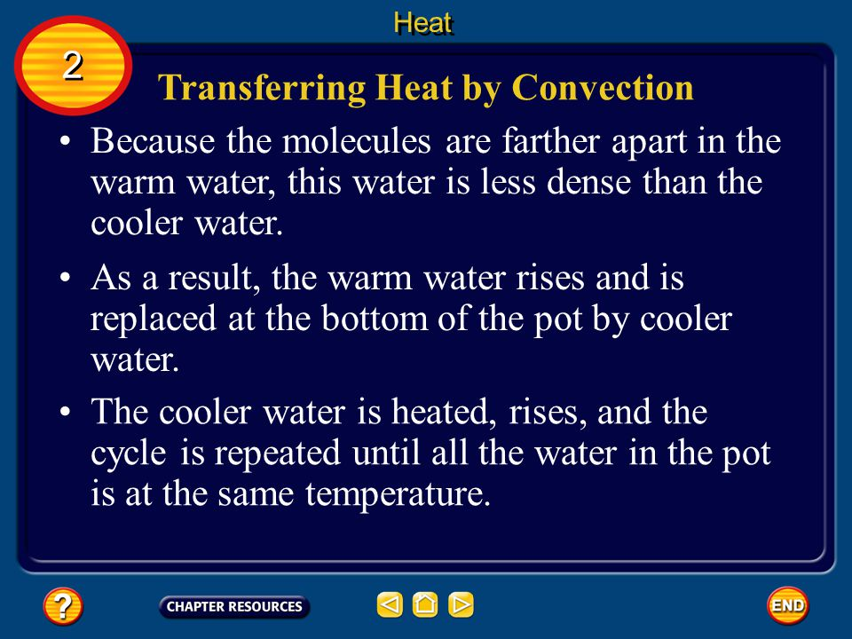 Transferring Heat by Convection