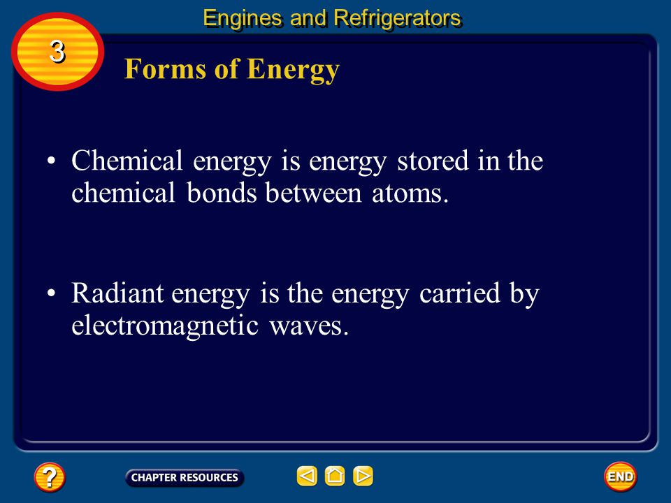 Chemical energy is energy stored in the chemical bonds between atoms.
