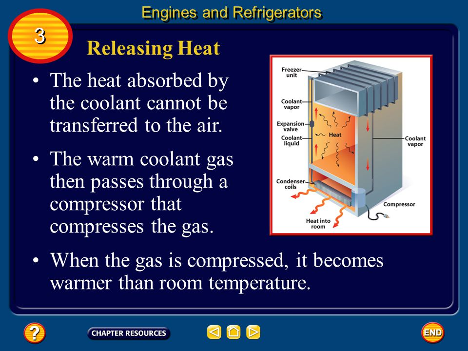 The heat absorbed by the coolant cannot be transferred to the air.