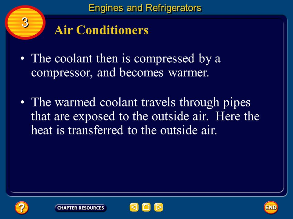 The coolant then is compressed by a compressor, and becomes warmer.