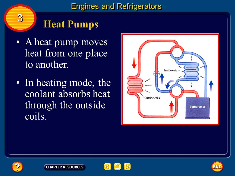 A heat pump moves heat from one place to another.