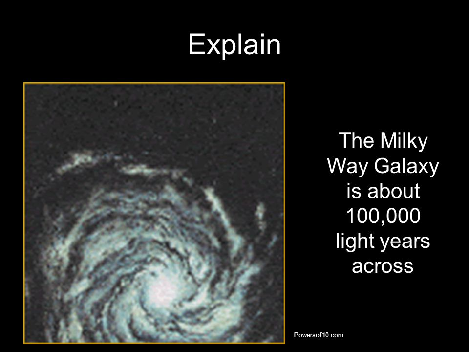 The Milky Way Galaxy is about 100,000 light years across