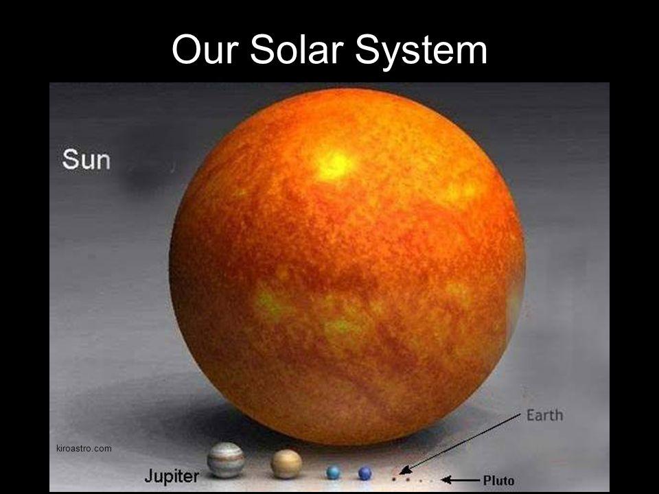 Our Solar System kiroastro.com