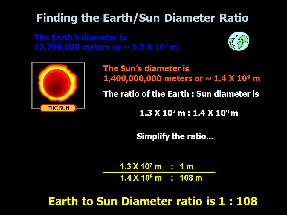 Finding the Earth/Sun Diameter Ratio