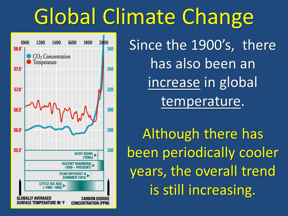Global Climate Change Since the 1900's, there has also been an increase in global temperature.