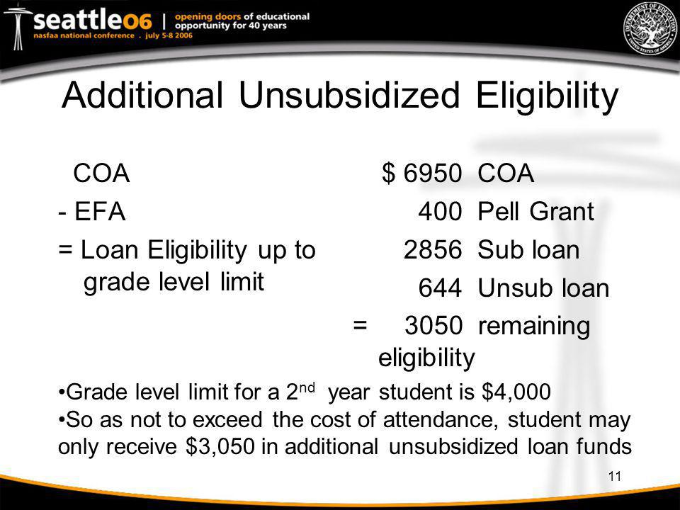 Additional Unsubsidized Eligibility