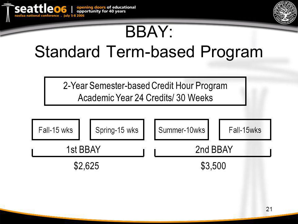 BBAY: Standard Term-based Program